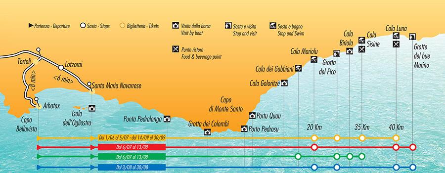 linee-giornaliere-cale-baunei-golfo-di-orosei-sardegna
